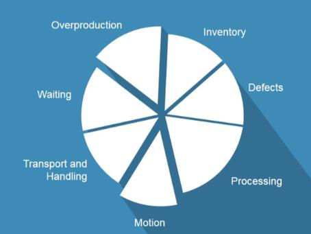 Produktivitet: Minimera ditt slöseri