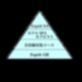 認定講座 ピラミッド.png