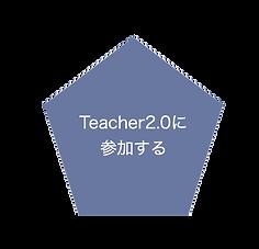 スクリーンショット 2020-07-28 16.47.26.png