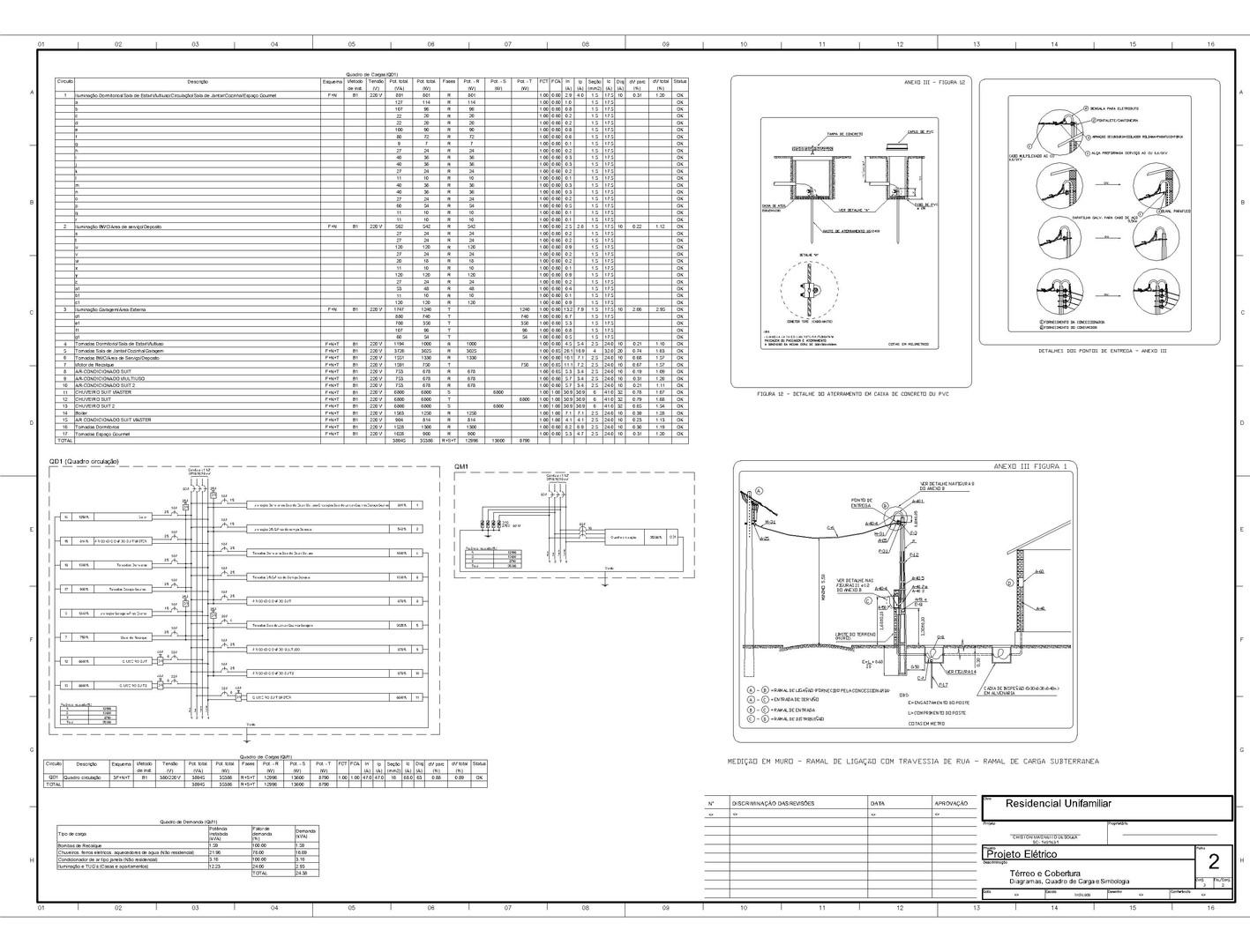 Projeto elétrico detalhes de entrada e q