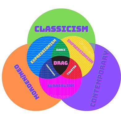 Classicism.png
