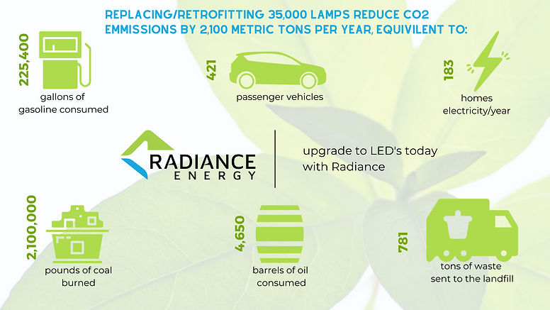 How LED Lighting Can Reduce Your Building's Carbon Footprint