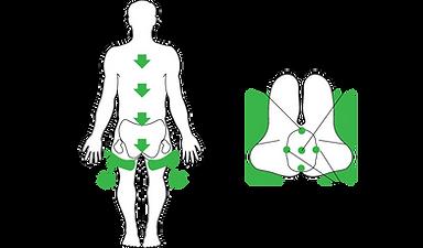 Stolička Asana, asana, zdrave sedenie, ergonomicka stolicka, ergonomicka zidle, zdrave sezeni, proti hemoroidom