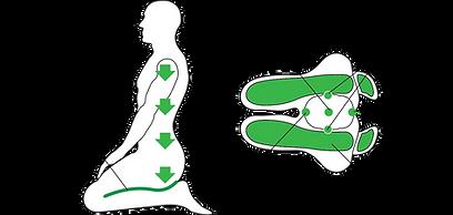 joga, asana virasana, asana, zdrave sedenie, Stolička Asana, asana, ergonomicka stolicka, ergonomicka zidle, zdrave sezeni
