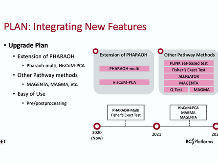 ExleetBio와 BC Platforms 간에 BC|Pathways–Pharaoh 공동 마케팅 시작