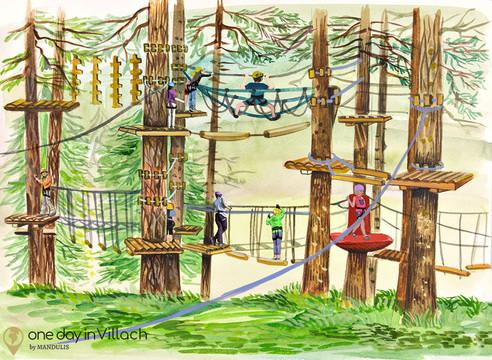 Adventure Park Gerlitzen