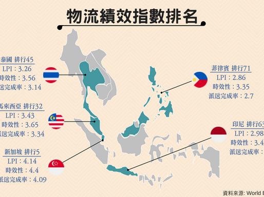你必需知道的東南亞物流服務