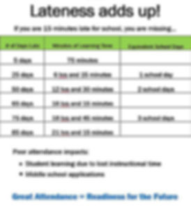 Lateness Adds Up_JPG.jpg