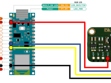 Build Your Own Velocity Measurement Wearable