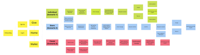 Concept Mapping(2) 1.png