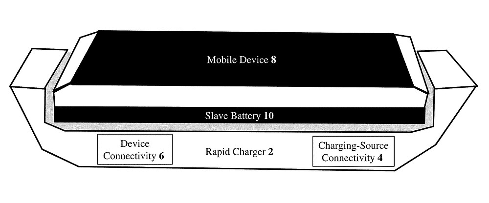 StoreDot receives patent for devices and methods for adaptive fast-charging of mobile devices