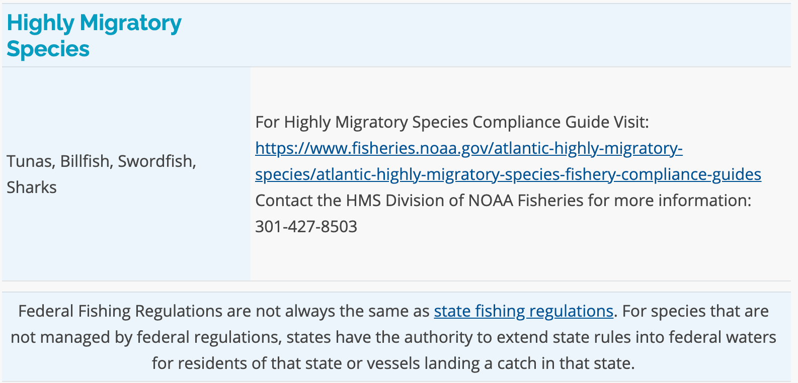 Federal Fishing Regulations 2021