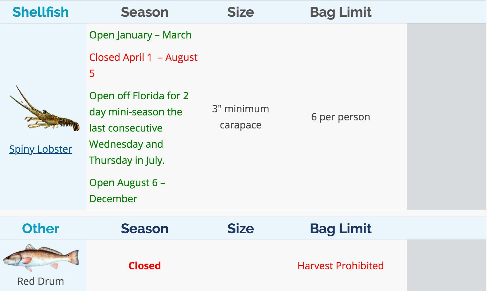 Federal Fishing Regulations