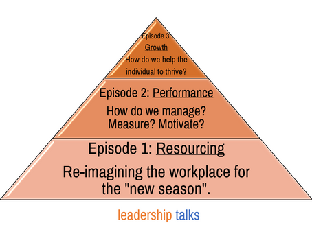 GlobalLeadership Talks 1.1 Re-imagining the Workplace in the New Reality of Covid