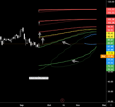 volatility decrease call ratio spread