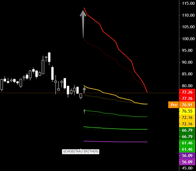 Volatility increase put option