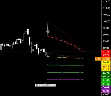 Volatility decrease put option