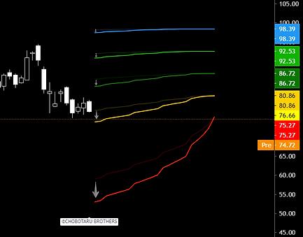 volatility increase call option indicator
