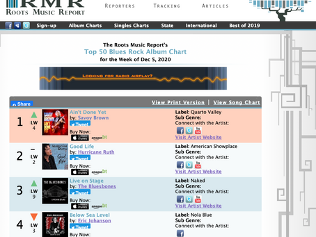 New album keeps climbing in charts