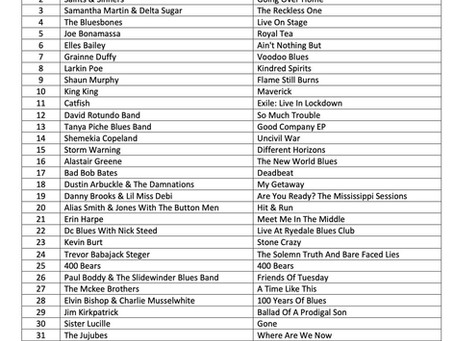 New Entry Nr.4 UK Blues Charts top 40