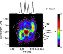 spectrographic view