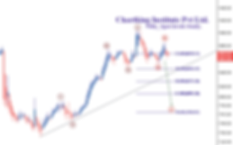 MARKET360 Nifty_Spot levels Study. (28 M