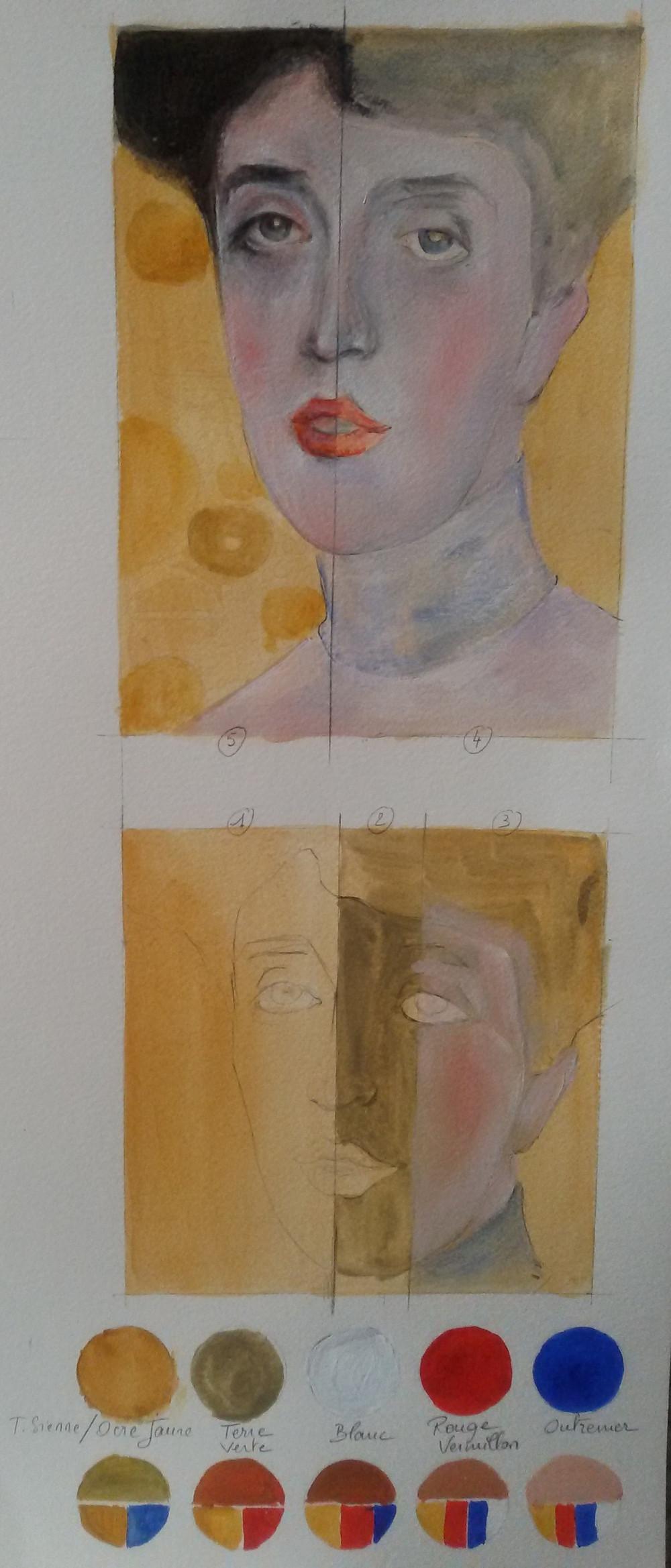 les différentes étapes et mélange de couleurs pour les teintes chair