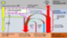 Ilmakehän_energiatase-2020.jpg