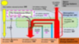 Atmosphere Energy Balance 2020.jpg