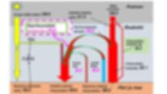 Maapallon_energiatase_kasvihuoneilmiössä