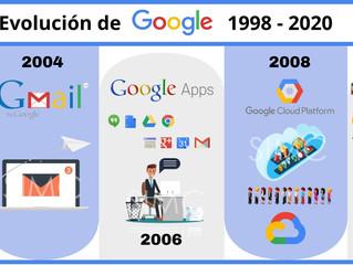 ¿Cuál ha sido la evolución de Google?