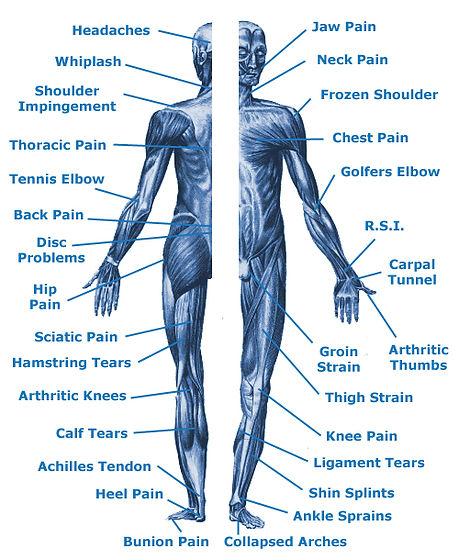 benefits-of-sport-massage