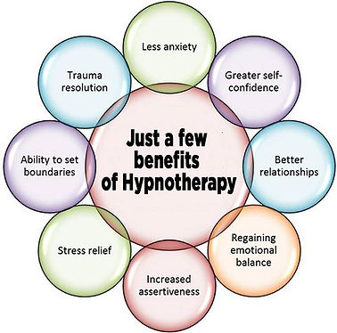 Benefits of Hypnotherapy.jpg