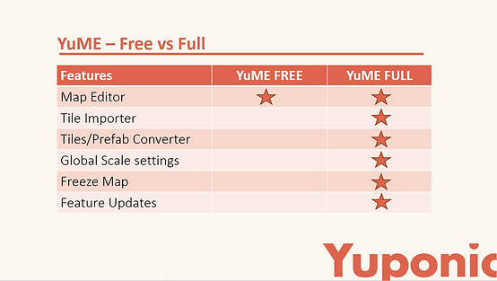 YuME Free