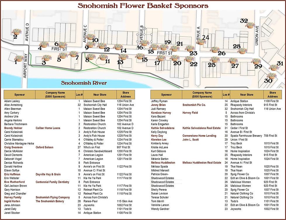 HDSA Map - Flower Baskets.jpg