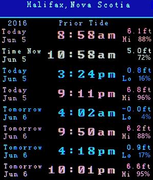 Canada Tide Clock