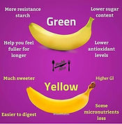 eco fitness healthy foods bananas.JPG