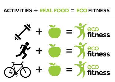 Eco Fitness Table.png