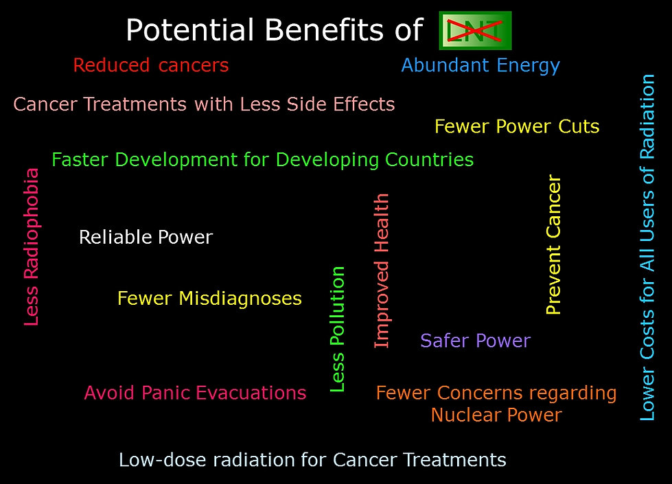Potential benefits of eliminating the LNT model