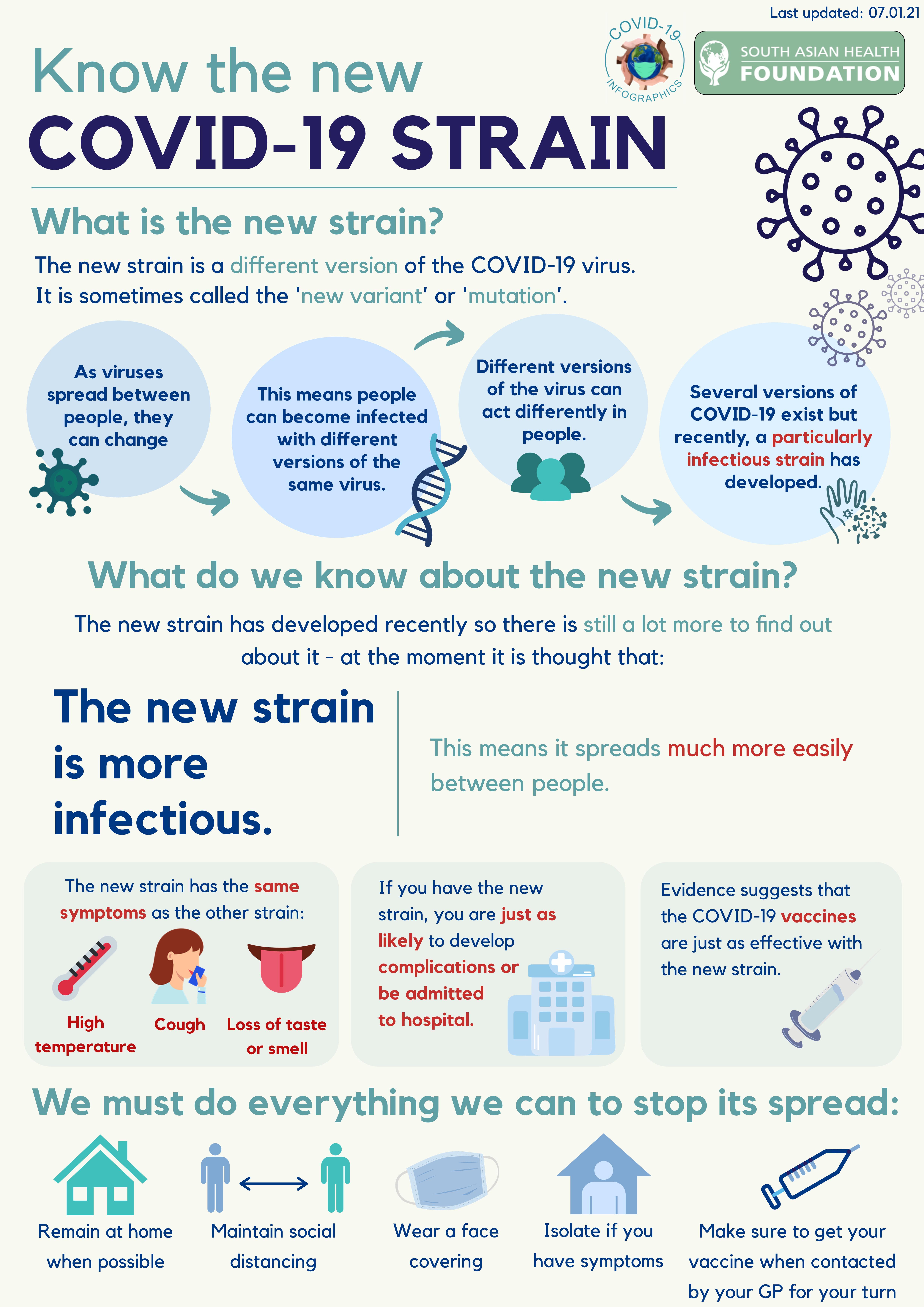 NewCOVID-19Strain(English)