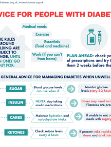 English Diabetes Graphic 2.png