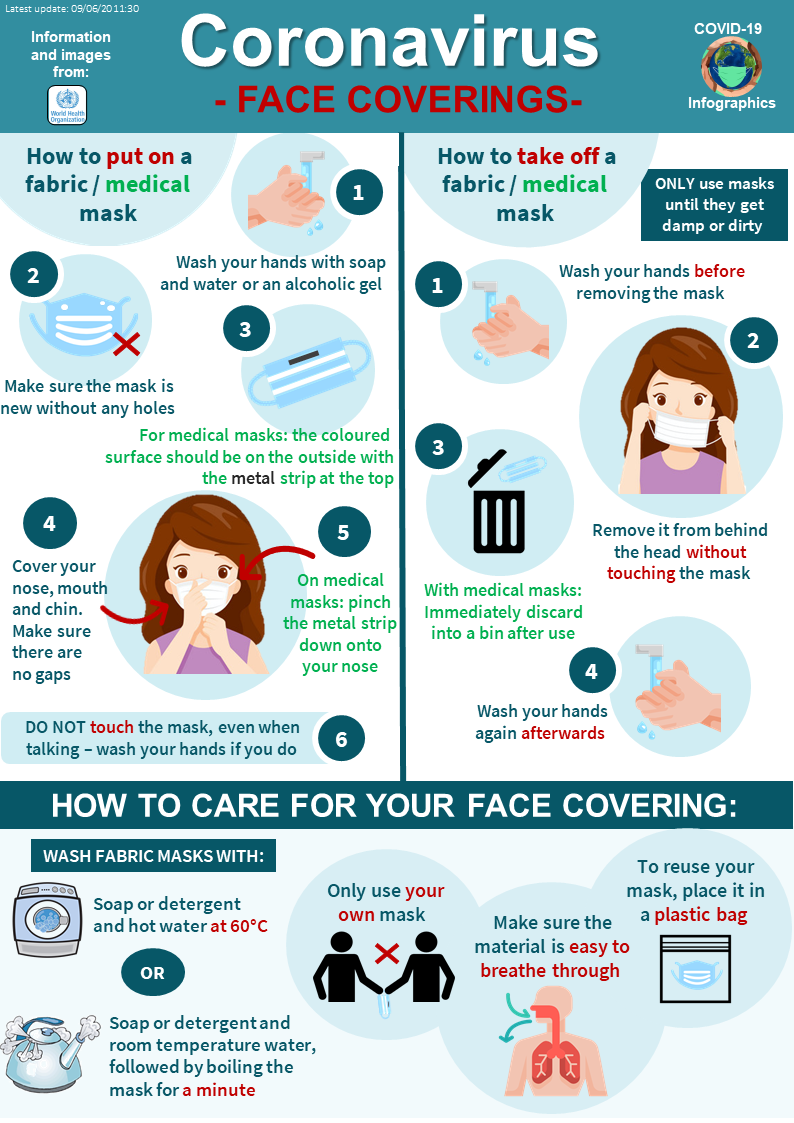 English Face Coverings