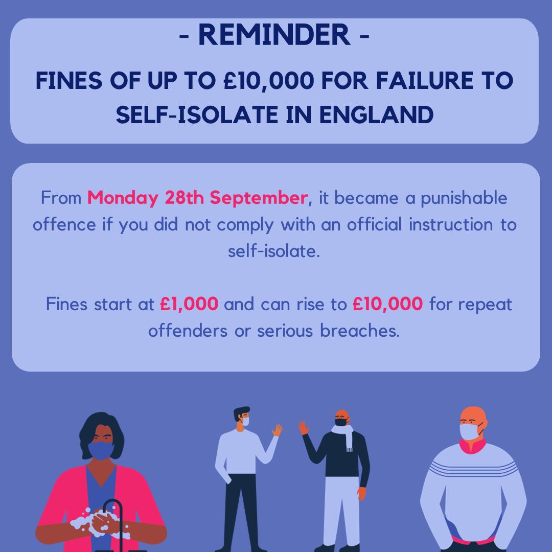 Finesforself-isolatingEnglish