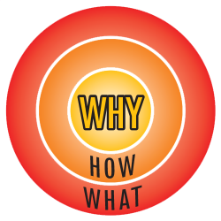 """Improve your branding effectiveness by answering the question """"WHY?"""""""