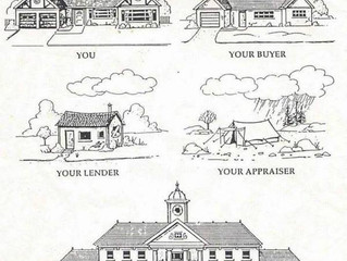 HTI: When You Need To Know How Your Home Really Looks