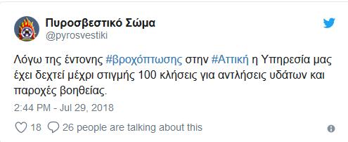 pysrosvestikoswma anakoinwsh vroxoptwshs attikhs