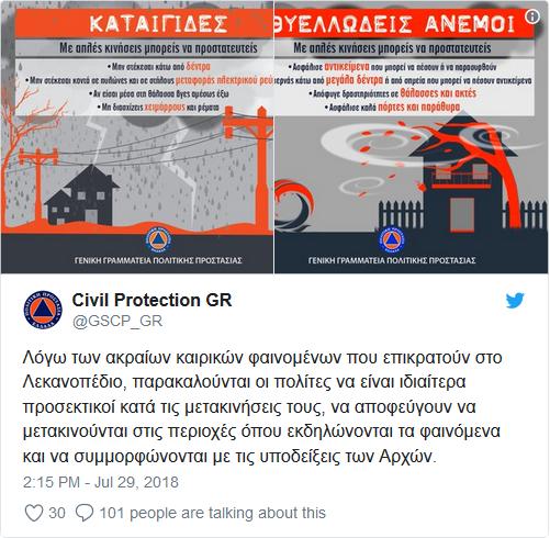 civilprotectionanakoinwshvroxoptwshatiikhpng