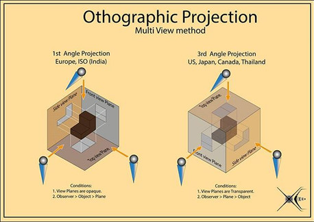 Orthographic projection #technicaldrawin