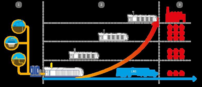 modular-configurations-num.png