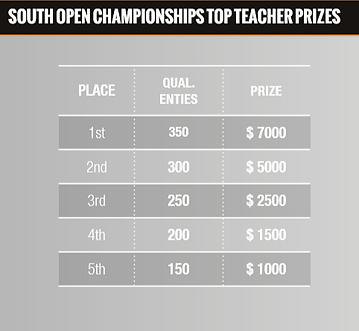 top teacher awards.png